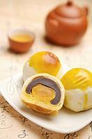 Tea, Egg York Pastry