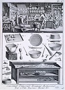 Plate showing a kitchen scene and tools. Engraving from Denis Diderot, Jean Baptiste Le Rond d'Alembert, L'Encyclopedie, 1751-1757. Entitled Patissier...